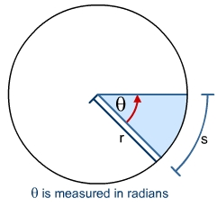 Angles in Radians and Angular Speed versus Linear Speed   S
