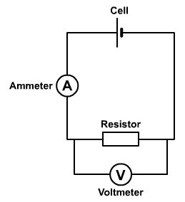 basic circuits s cool the revision website rh s cool co uk