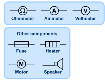 Basic Circuits | S-cool, the revision website